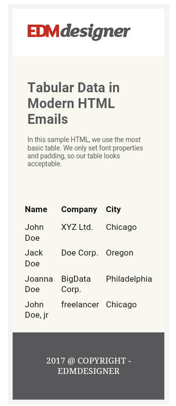 Tabular Data Representation in Modern HTML Emails